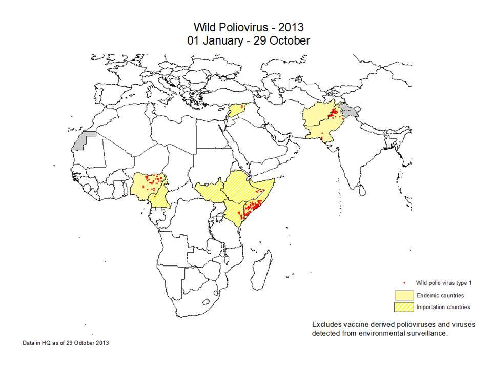 distrubutia polio